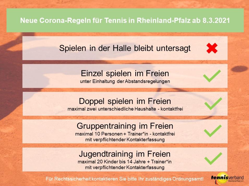 Corona-Regeln für Tennis in RLP ab 8.3.21